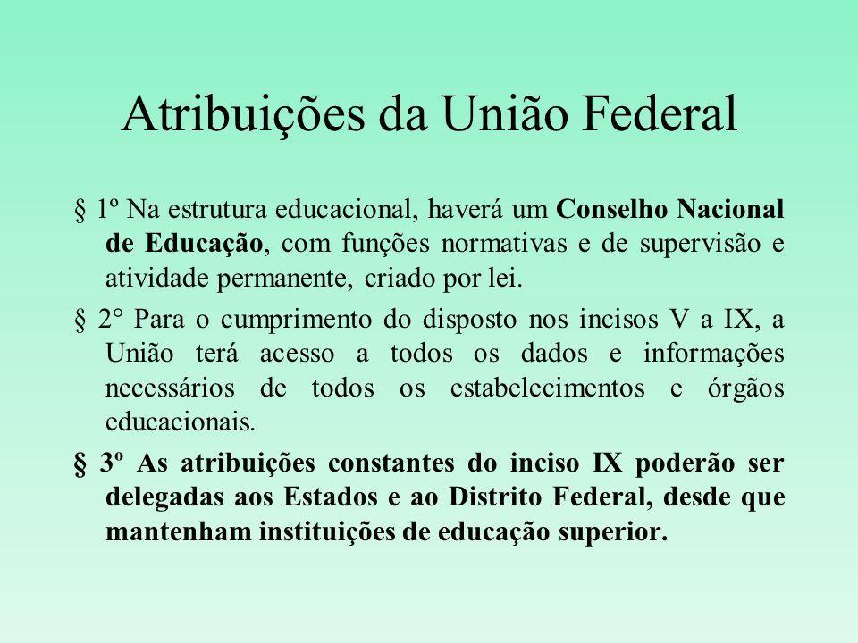 Atribuições da União Federal