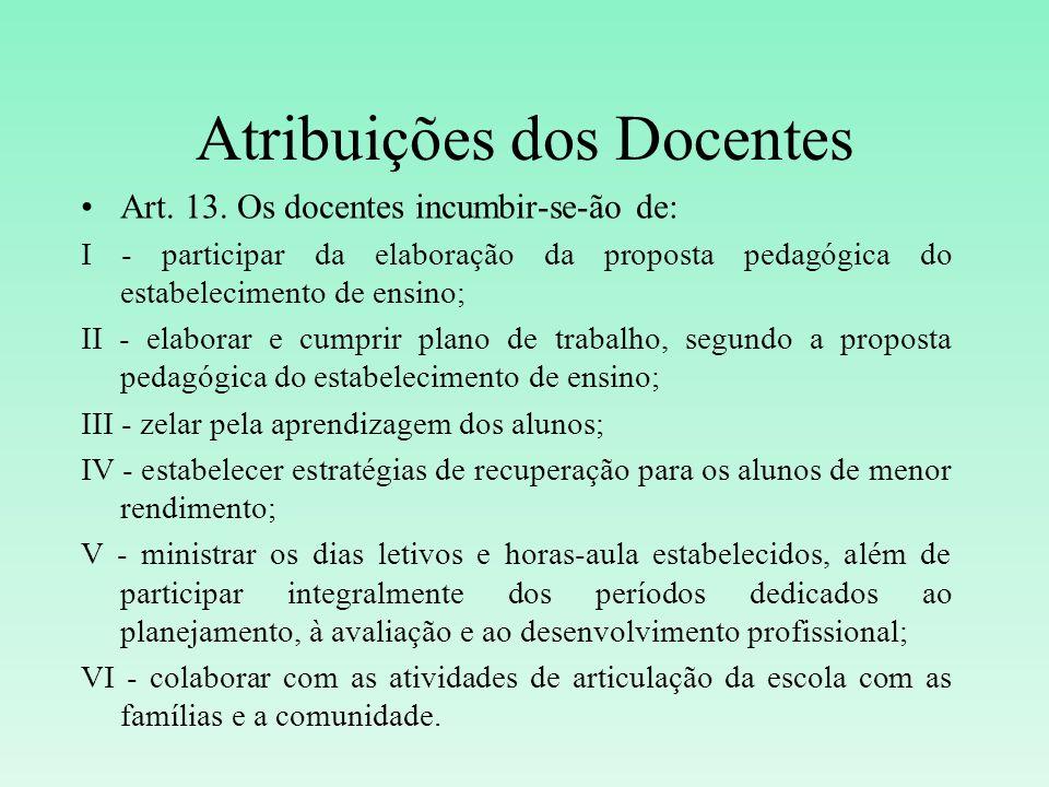 Atribuições dos Docentes