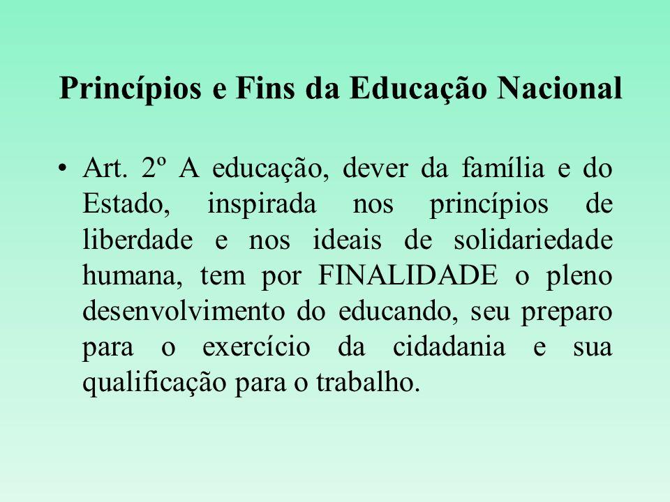Princípios e Fins da Educação Nacional