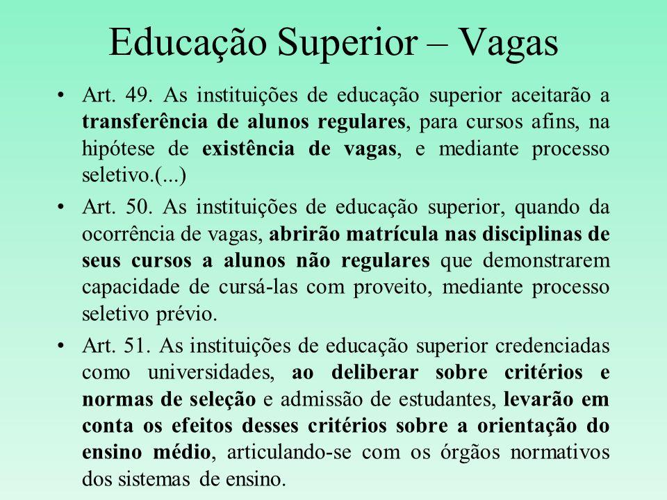 Educação Superior – Vagas