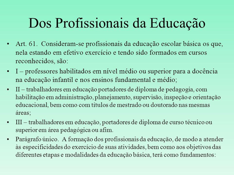 Dos Profissionais da Educação
