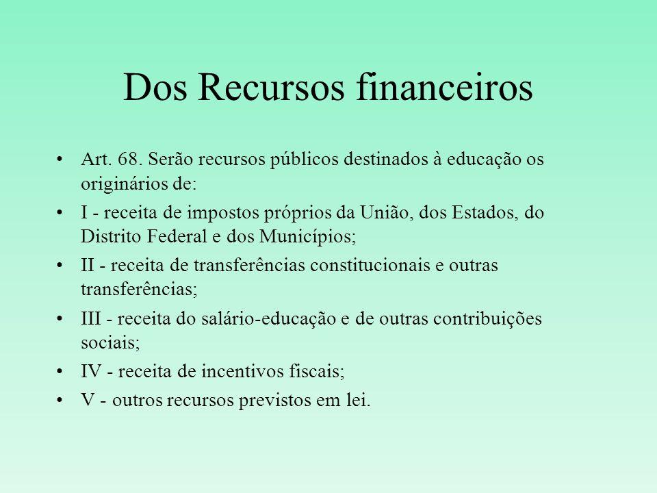 Dos Recursos financeiros