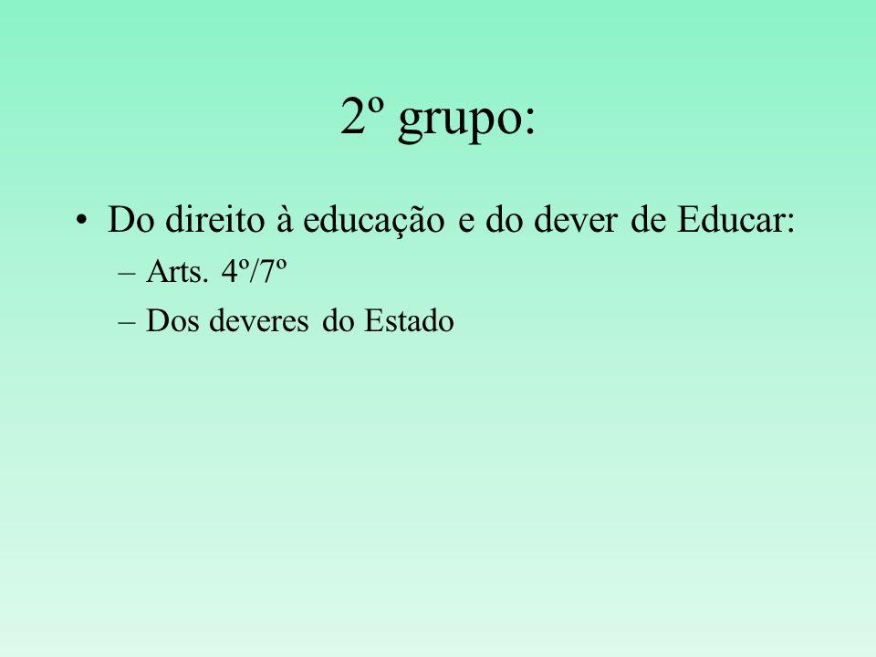 2º grupo: Do direito à educação e do dever de Educar: Arts. 4º/7º