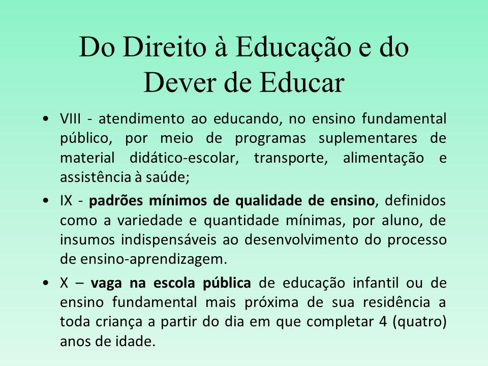 Do Direito à Educação e do Dever de Educar