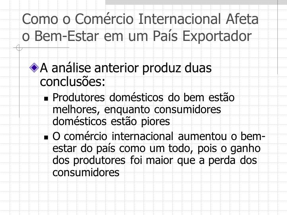 Como o Comércio Internacional Afeta o Bem-Estar em um País Exportador