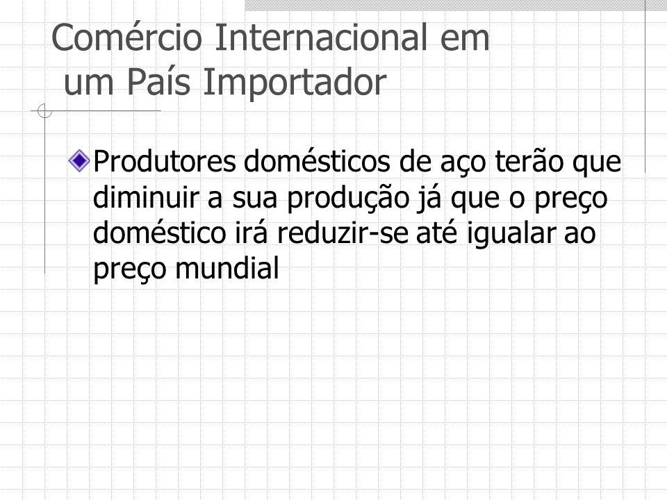 Comércio Internacional em um País Importador