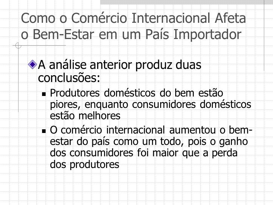 Como o Comércio Internacional Afeta o Bem-Estar em um País Importador
