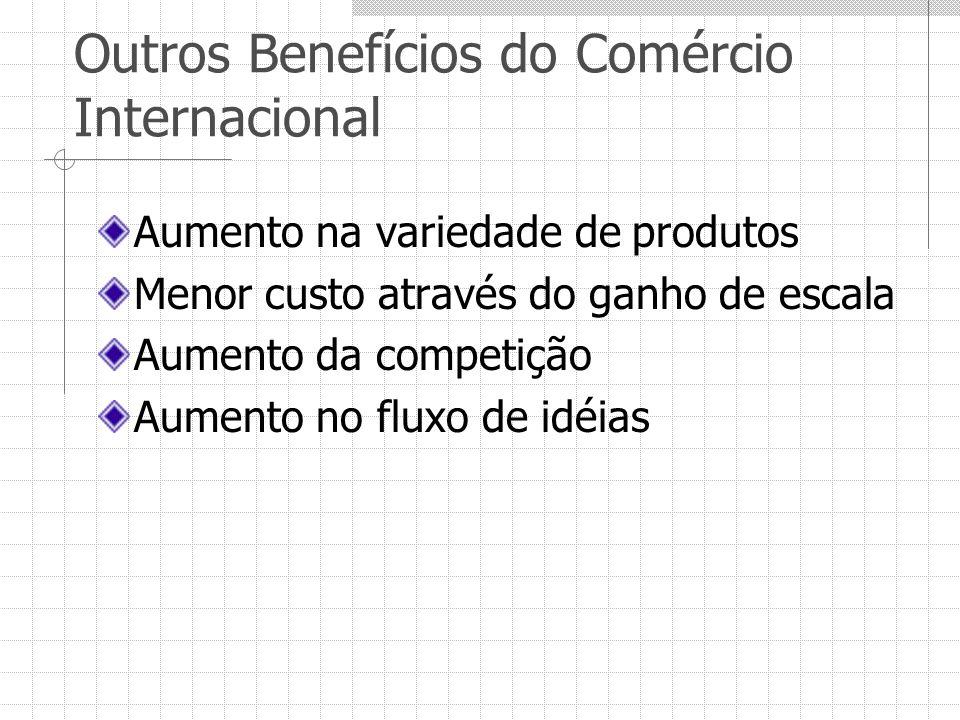 Outros Benefícios do Comércio Internacional