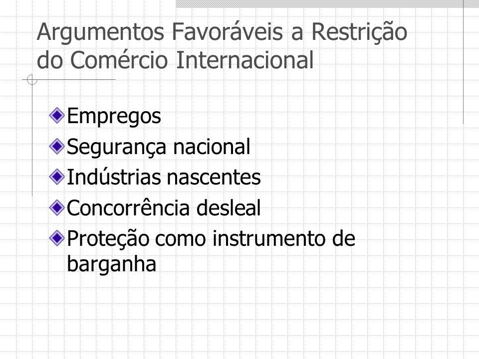 Argumentos Favoráveis a Restrição do Comércio Internacional