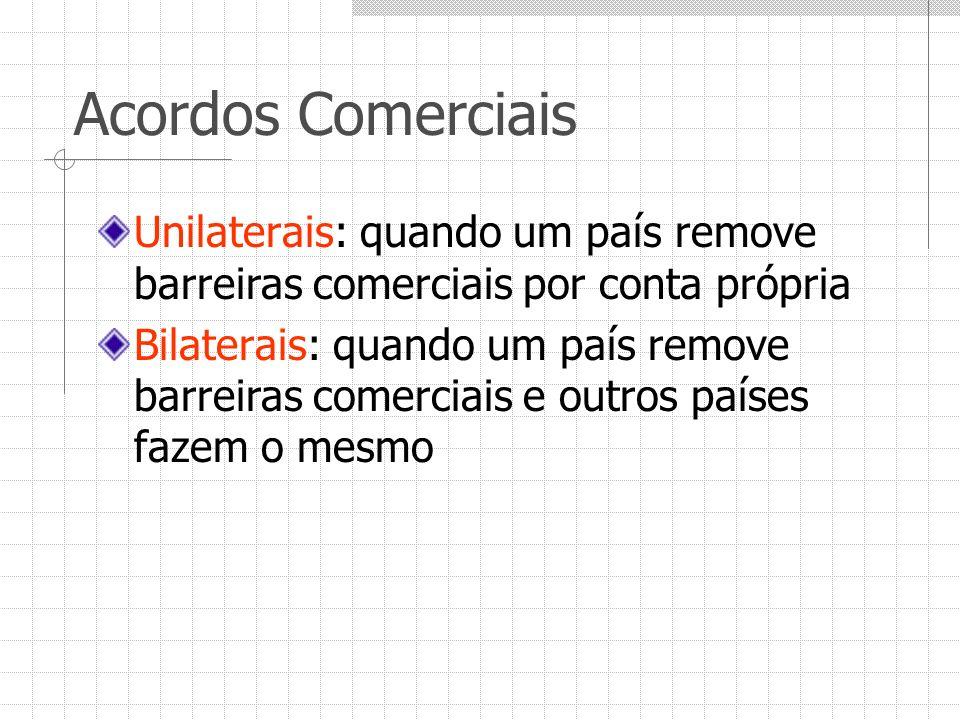 Acordos Comerciais Unilaterais: quando um país remove barreiras comerciais por conta própria.