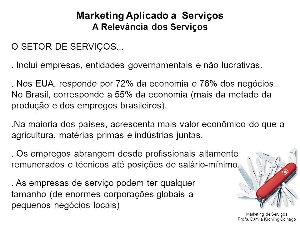 Marketing Aplicado a Serviços A Relevância dos Serviços