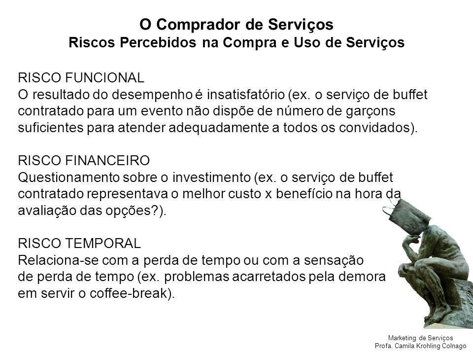 O Comprador de Serviços Riscos Percebidos na Compra e Uso de Serviços