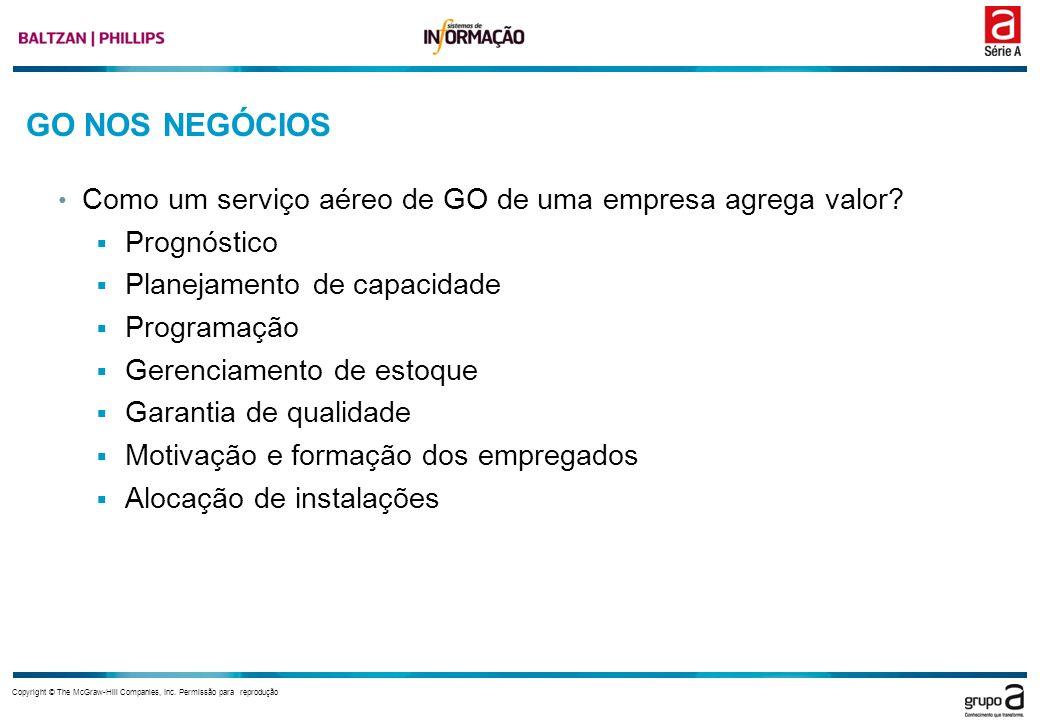 GO NOS NEGÓCIOS Como um serviço aéreo de GO de uma empresa agrega valor Prognóstico. Planejamento de capacidade.