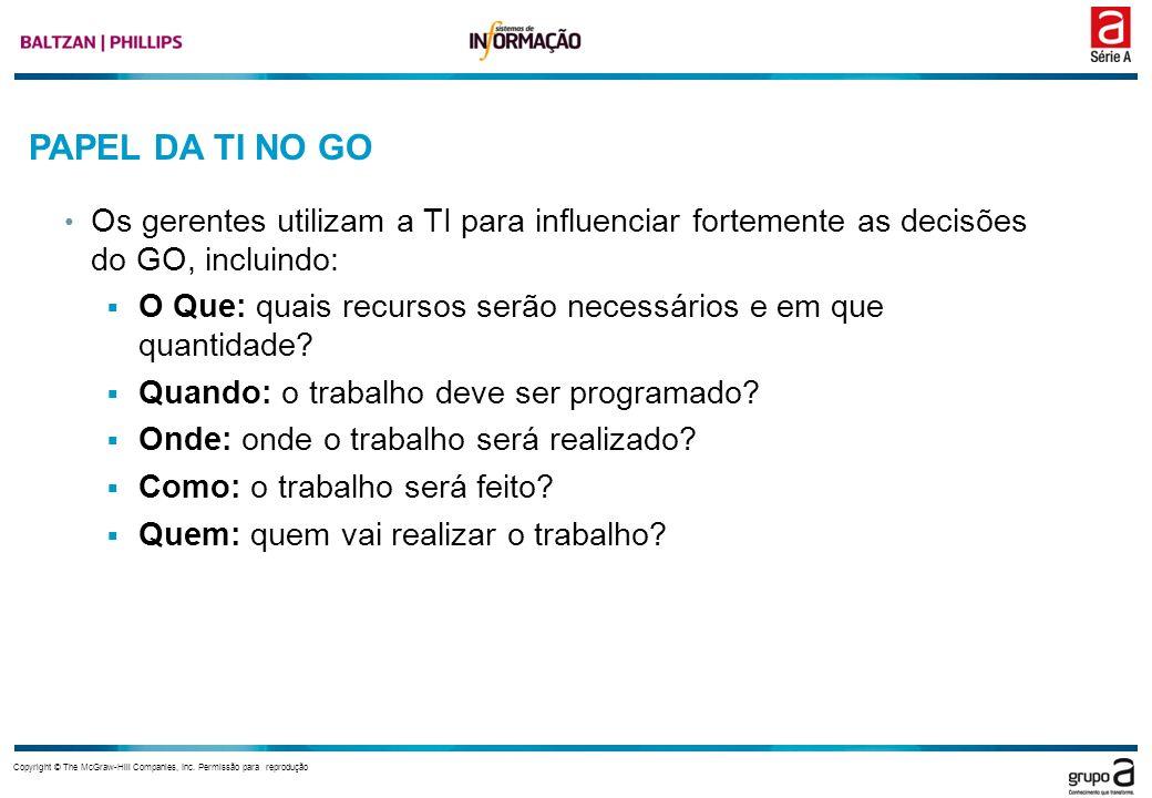 PAPEL DA TI NO GO Os gerentes utilizam a TI para influenciar fortemente as decisões do GO, incluindo: