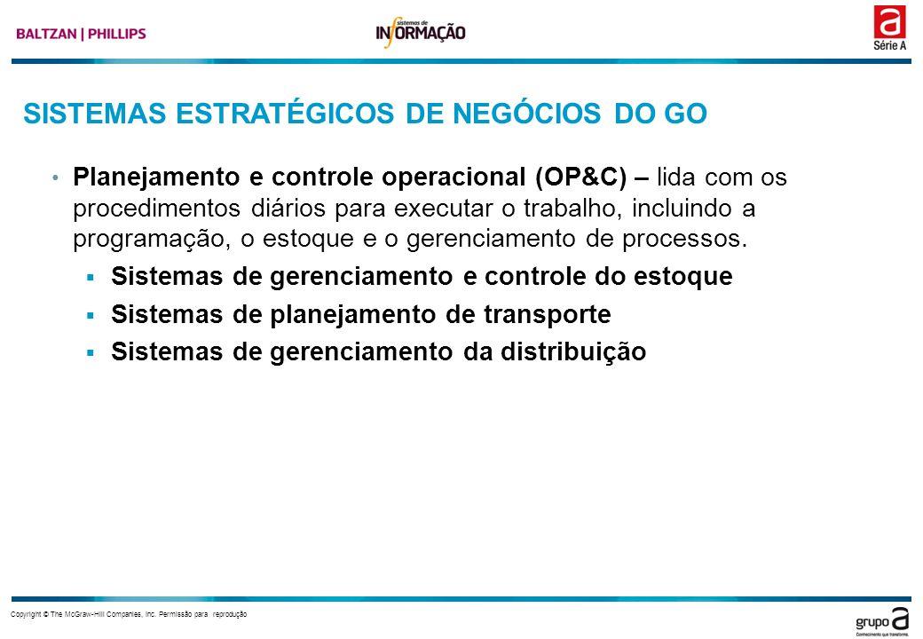 SISTEMAS ESTRATÉGICOS DE NEGÓCIOS DO GO