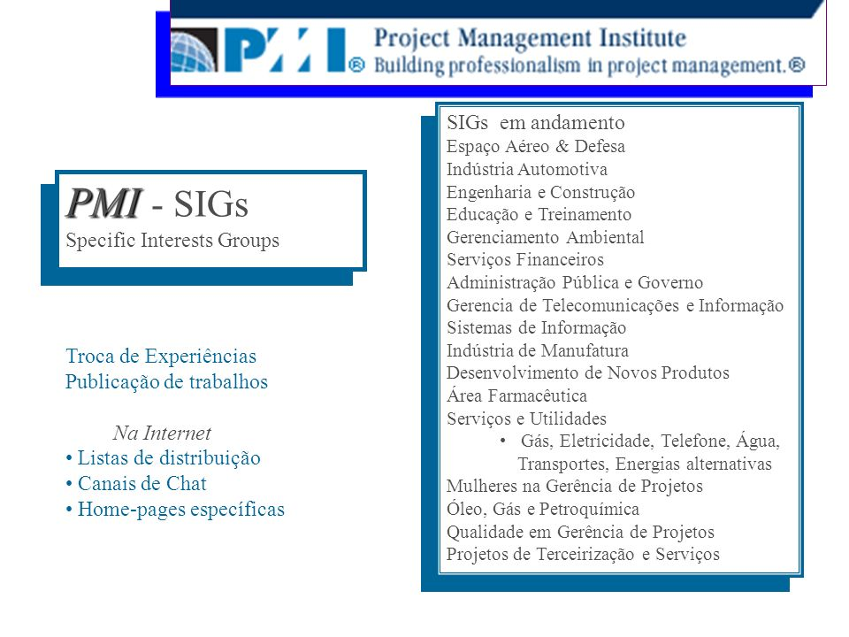 PMI - SIGs SIGs em andamento Specific Interests Groups