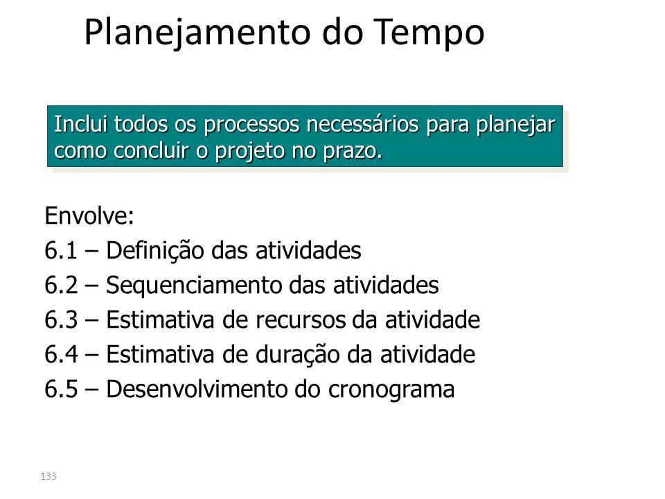 Planejamento do Tempo Envolve: 6.1 – Definição das atividades