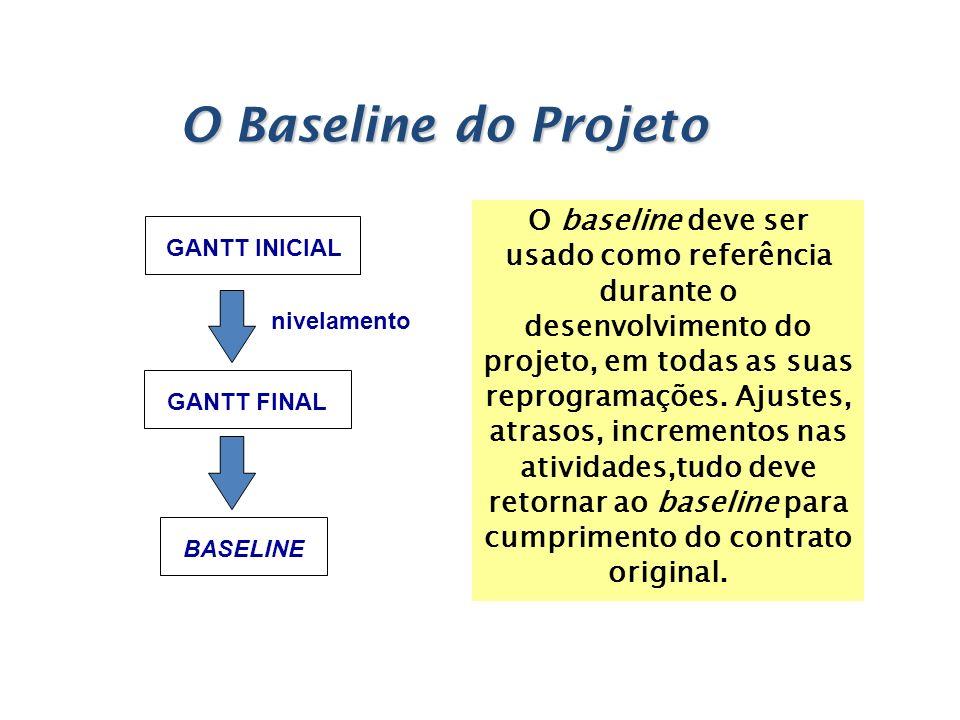 O Baseline do Projeto