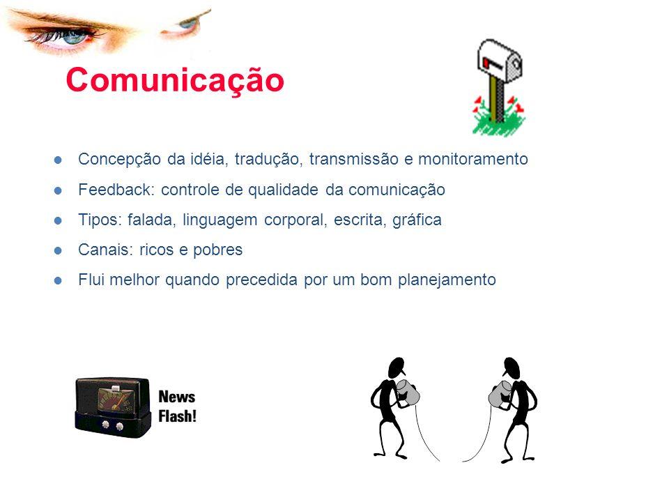 Comunicação Concepção da idéia, tradução, transmissão e monitoramento