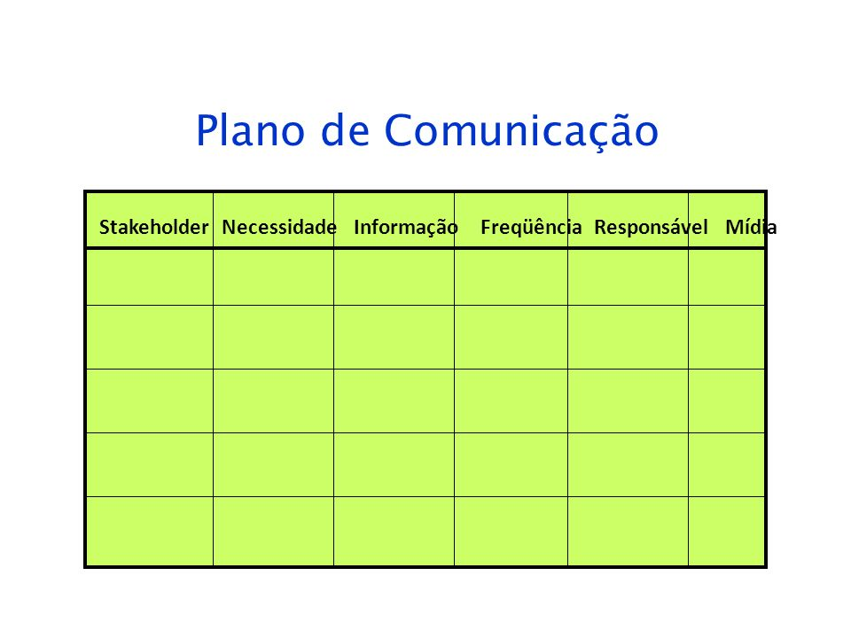 Plano de Comunicação Stakeholder Necessidade Informação Freqüência Responsável Mídia