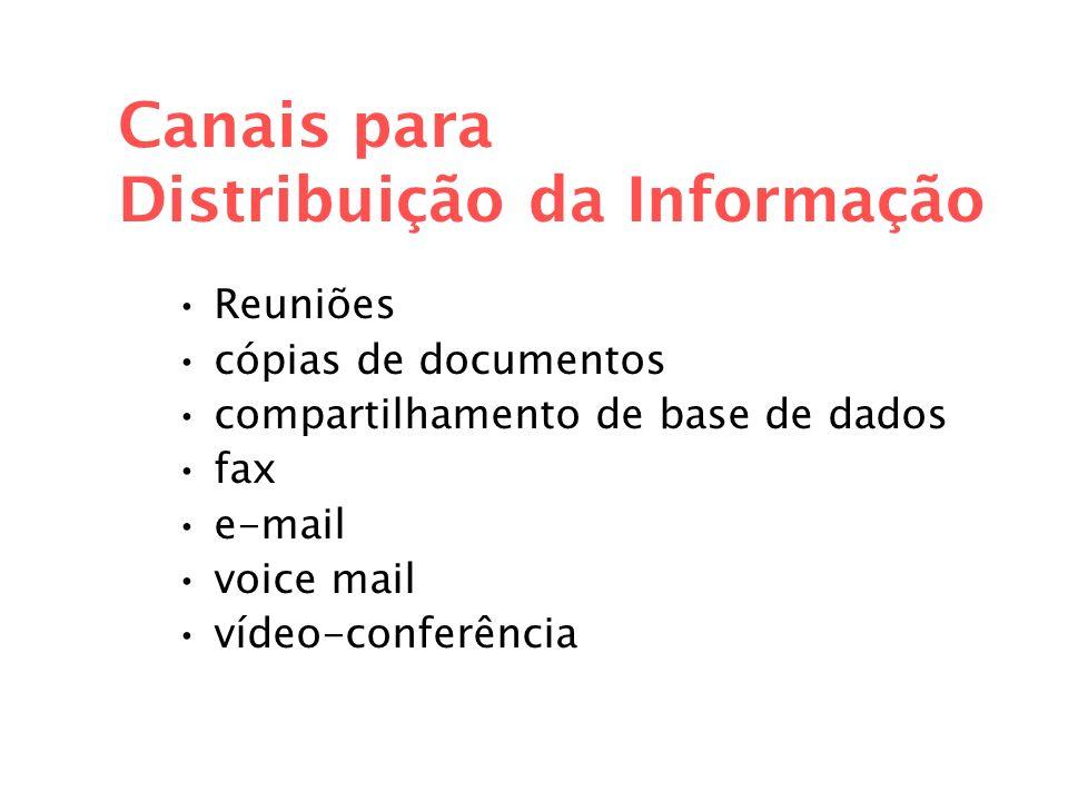 Distribuição da Informação