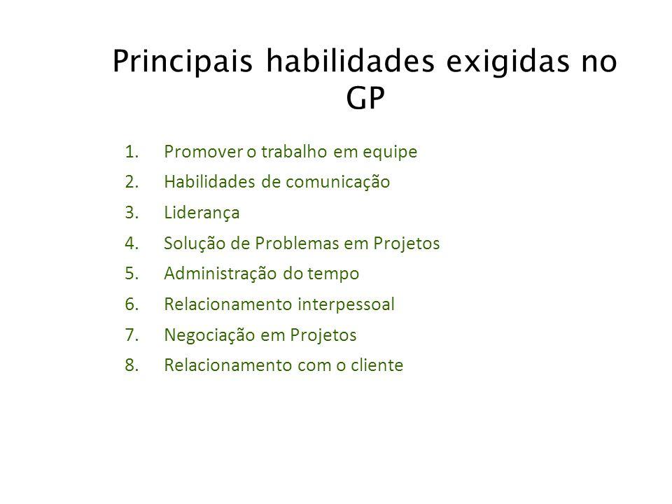 Principais habilidades exigidas no GP