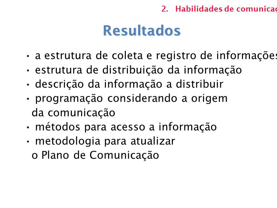 Resultados a estrutura de coleta e registro de informações
