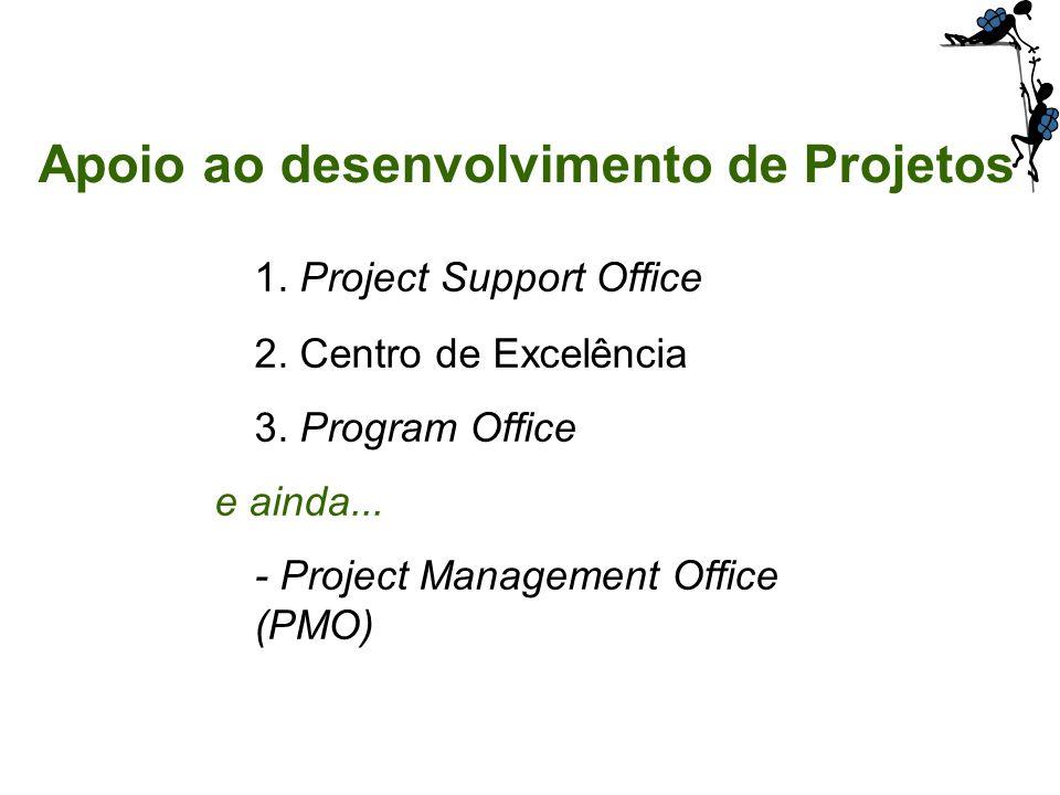 Apoio ao desenvolvimento de Projetos