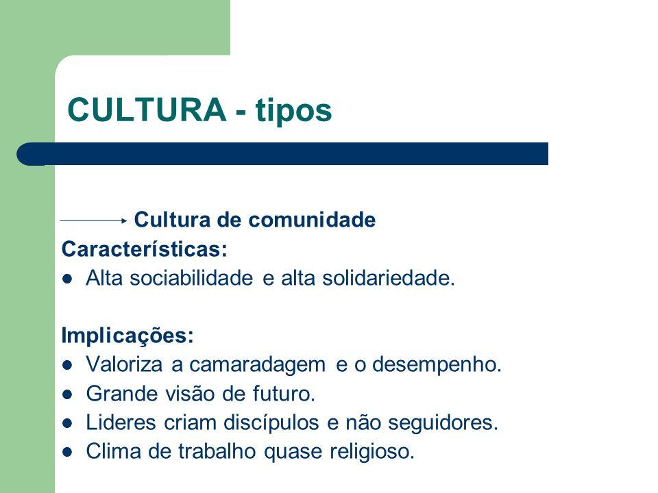 CULTURA - tipos Cultura de comunidade Características: