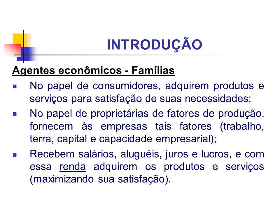 INTRODUÇÃO Agentes econômicos - Famílias