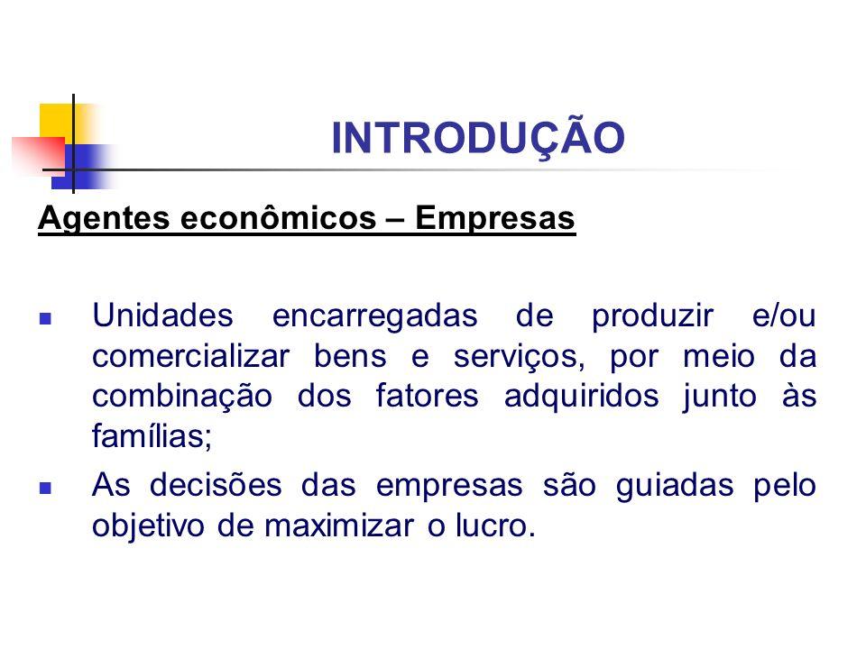 INTRODUÇÃO Agentes econômicos – Empresas