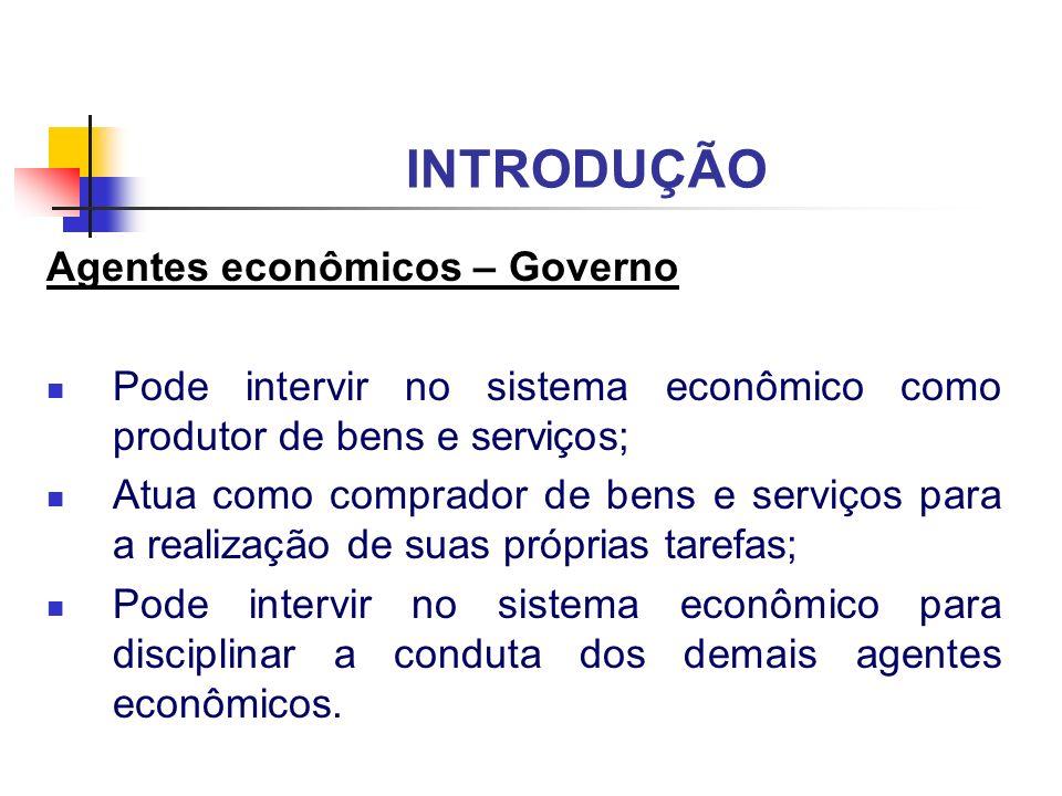 INTRODUÇÃO Agentes econômicos – Governo