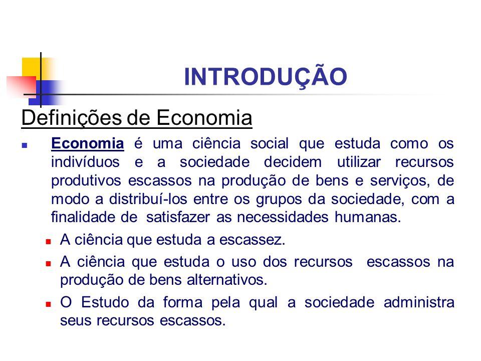 INTRODUÇÃO Definições de Economia