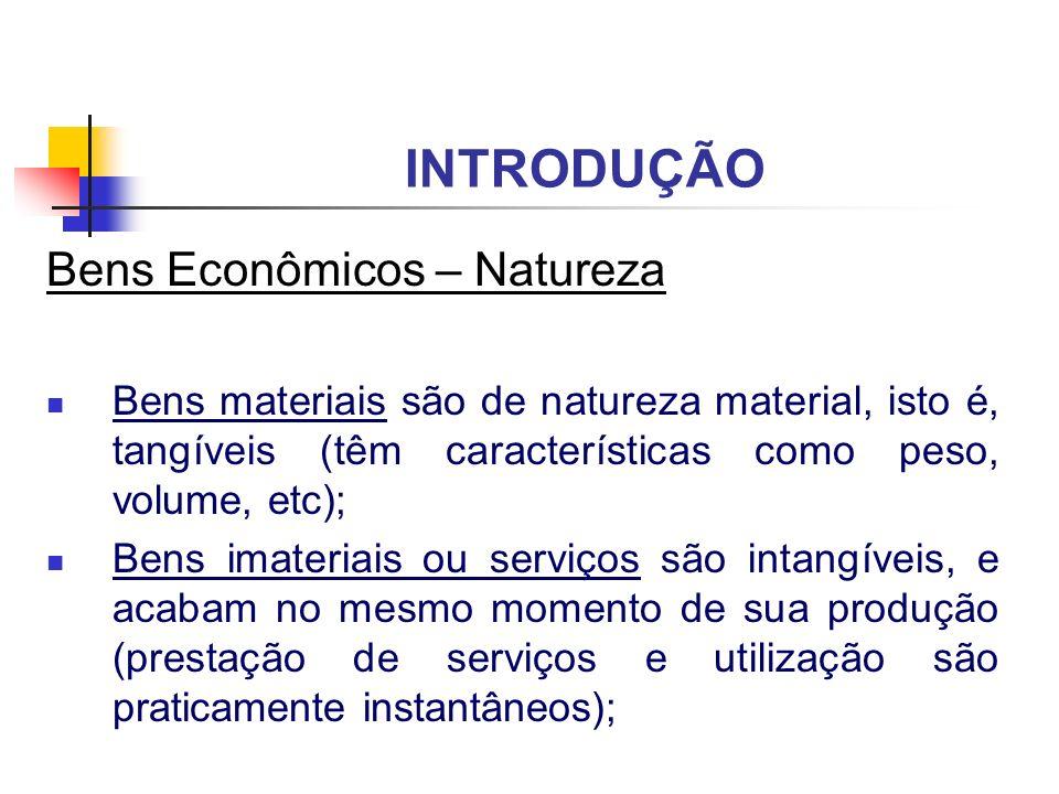 INTRODUÇÃO Bens Econômicos – Natureza