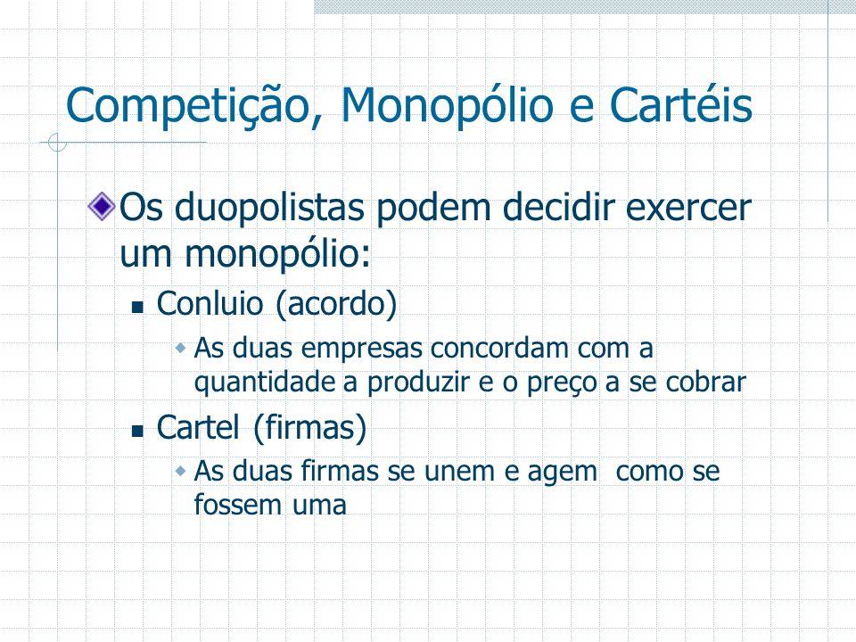 Competição, Monopólio e Cartéis