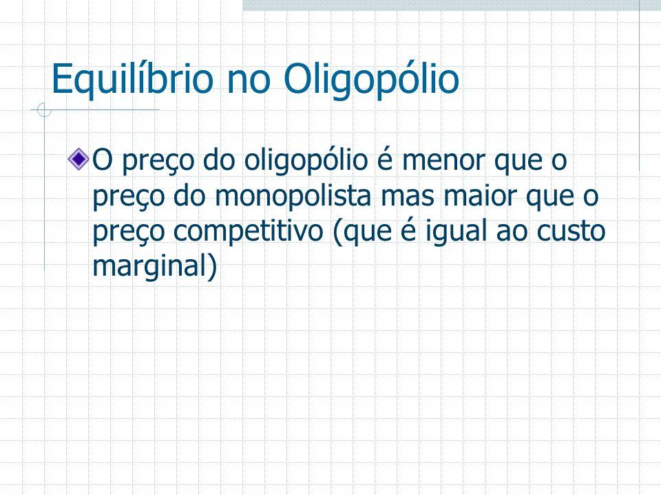 Equilíbrio no Oligopólio