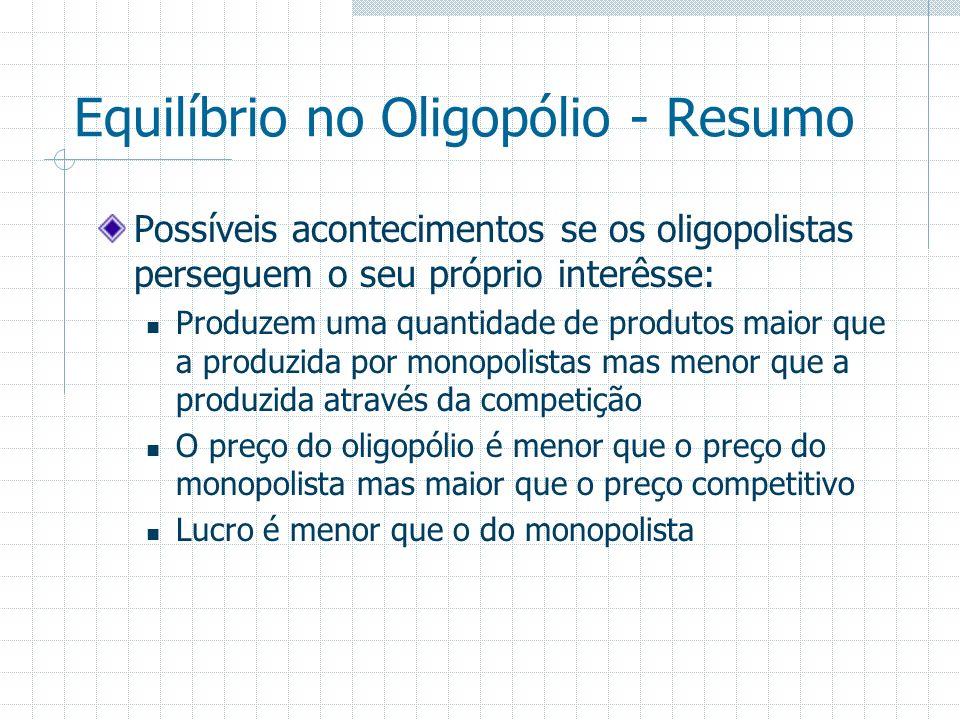 Equilíbrio no Oligopólio - Resumo