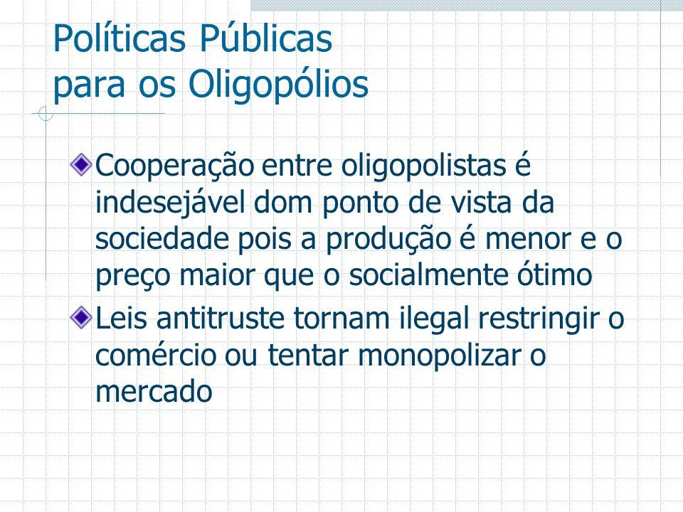 Políticas Públicas para os Oligopólios