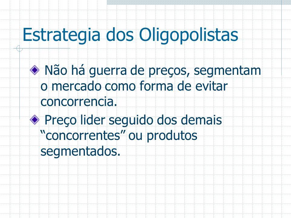 Estrategia dos Oligopolistas