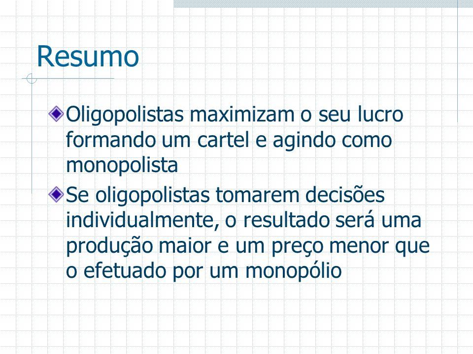 Resumo Oligopolistas maximizam o seu lucro formando um cartel e agindo como monopolista.
