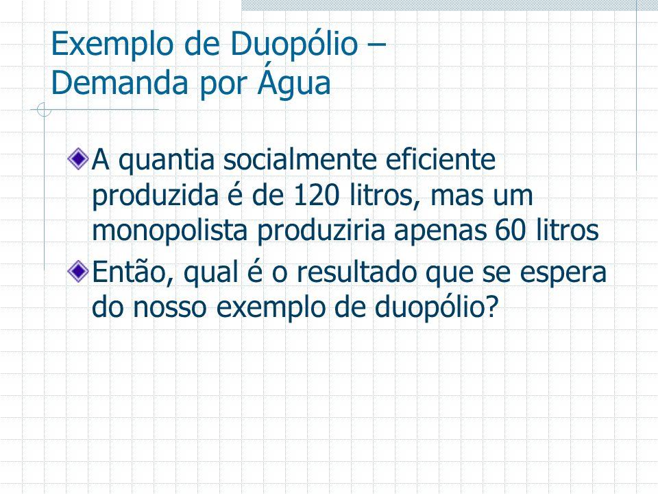 Exemplo de Duopólio – Demanda por Água