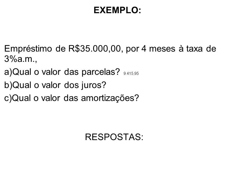 EXEMPLO: Empréstimo de R$35.000,00, por 4 meses à taxa de 3%a.m., Qual o valor das parcelas 9.415,95.