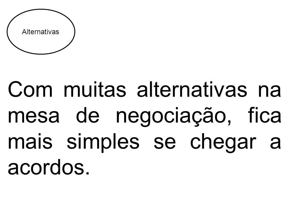 Alternativas Com muitas alternativas na mesa de negociação, fica mais simples se chegar a acordos.