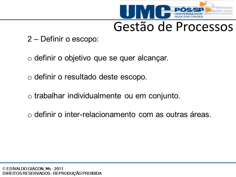 Gestão de Processos 2 – Definir o escopo:
