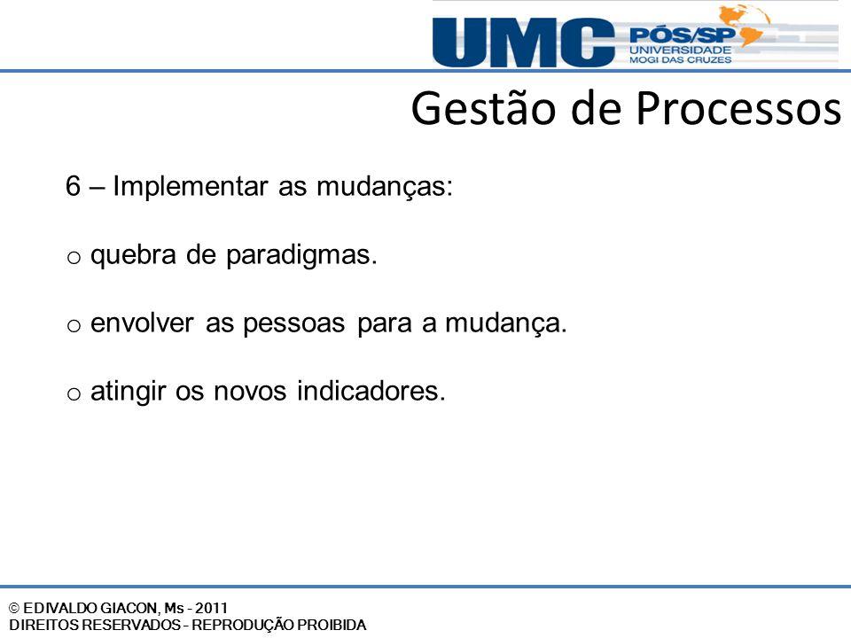 Gestão de Processos 6 – Implementar as mudanças: quebra de paradigmas.