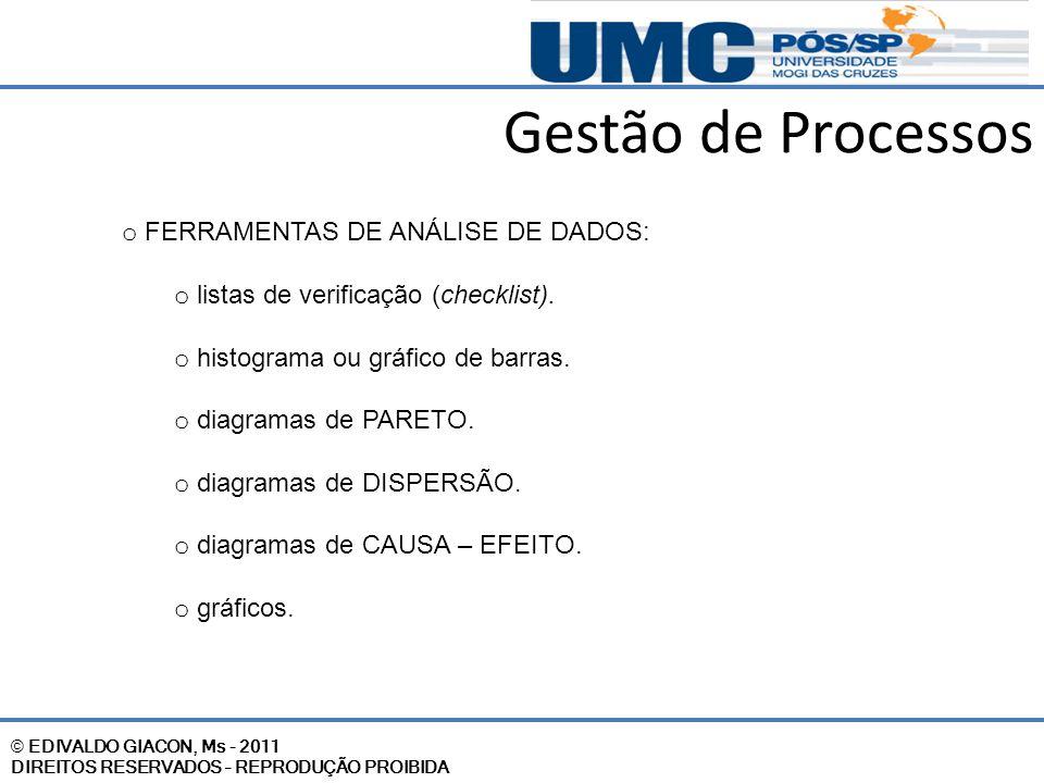 Gestão de Processos FERRAMENTAS DE ANÁLISE DE DADOS: