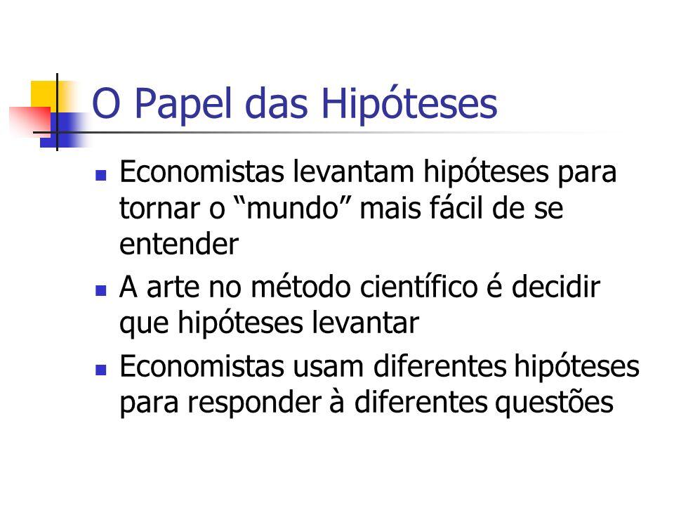 O Papel das Hipóteses Economistas levantam hipóteses para tornar o mundo mais fácil de se entender.