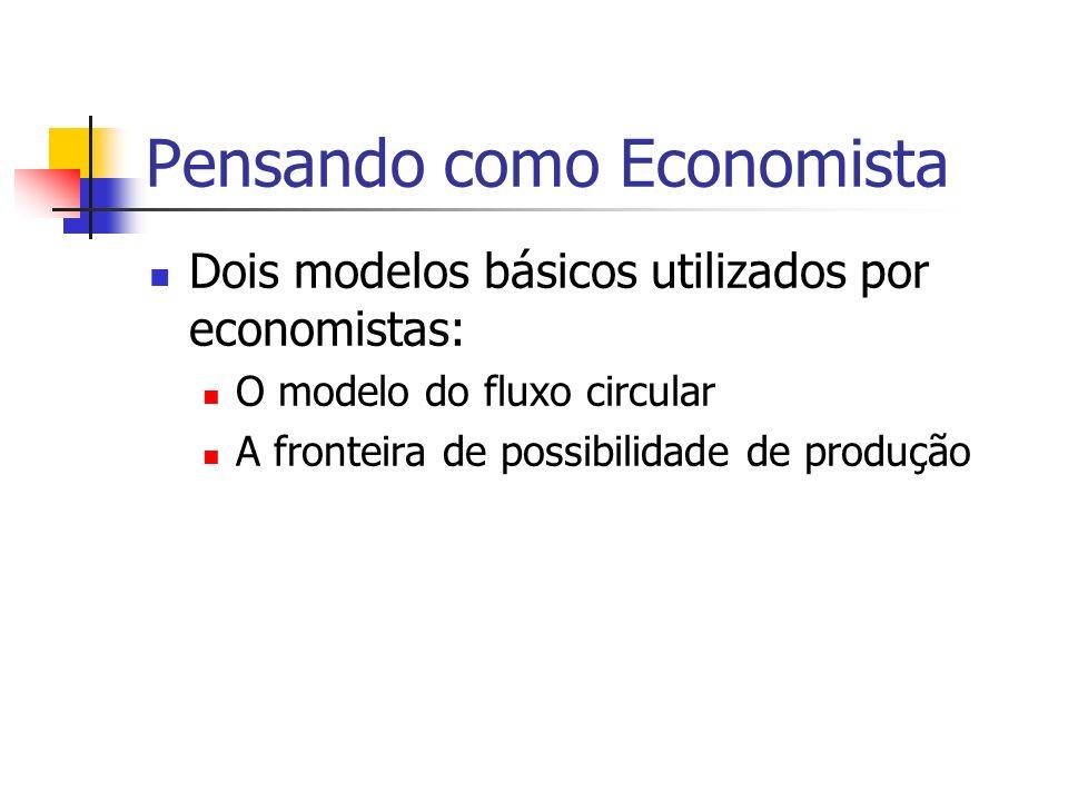 Pensando como Economista