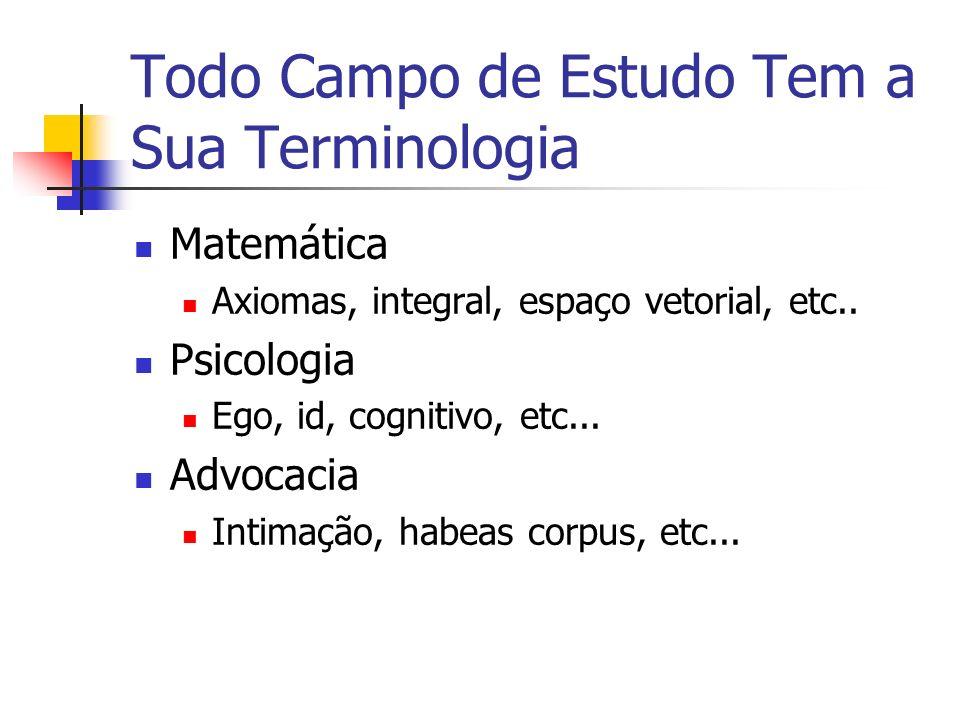 Todo Campo de Estudo Tem a Sua Terminologia