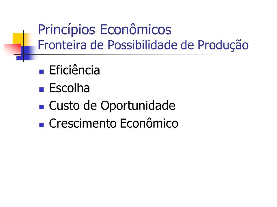 Princípios Econômicos Fronteira de Possibilidade de Produção